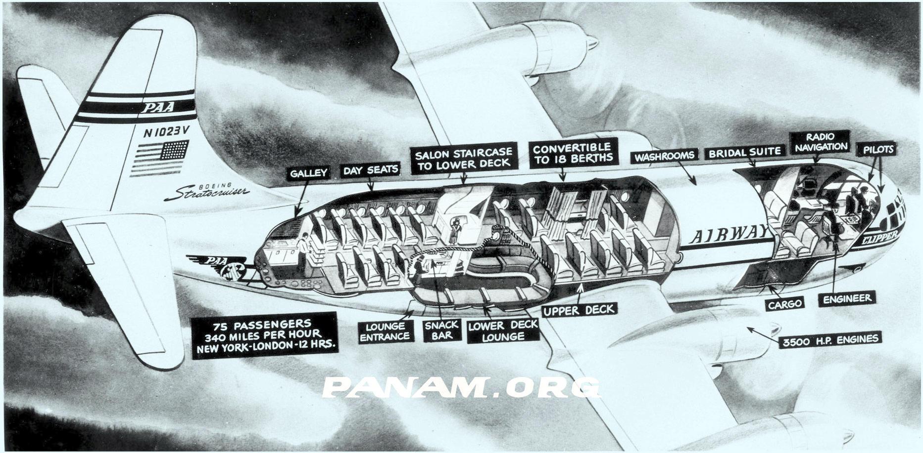 Boeing Stratocruiser. Źródło: Pan Am Historical Foundation/  www.panam.org